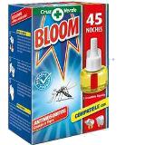 Bloom elèctric continu recanvi